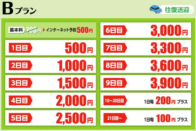 成田空港パーキングの料金表