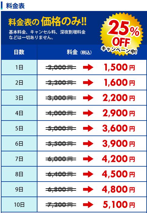 シャトルパーキングの料金表