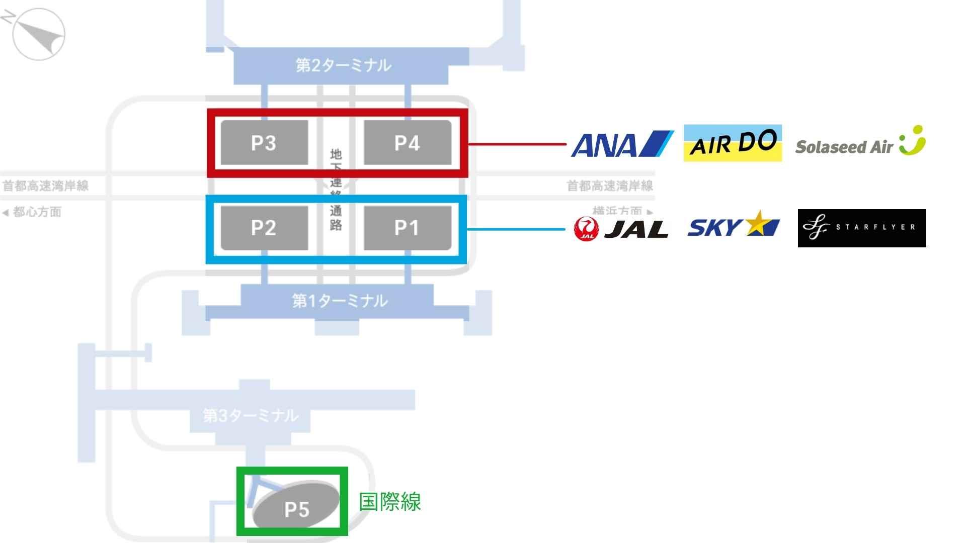 羽田駐車場P1~P5航空会社